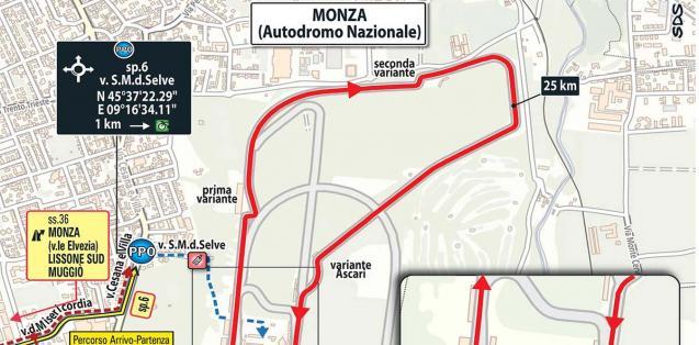Partenza Monza